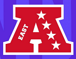 AFC East Canada Guide